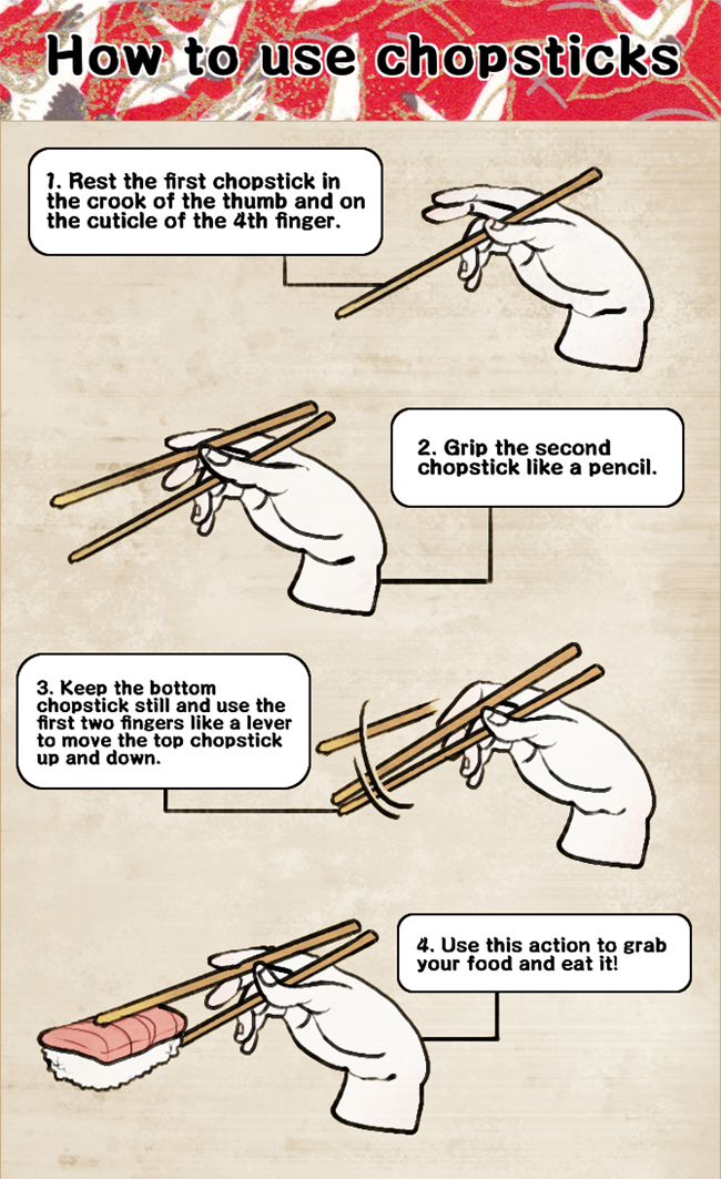 how to use chopsticks Chopstick culture is as diverse as asian cuisine itself sam cheng, mashable campaign specialist who was born and spent his childhood in hong kong, says it's common to use chopsticks in both hong kong and across mainland china for everything from noodles and rice to to classic chinese protein-based dishes.