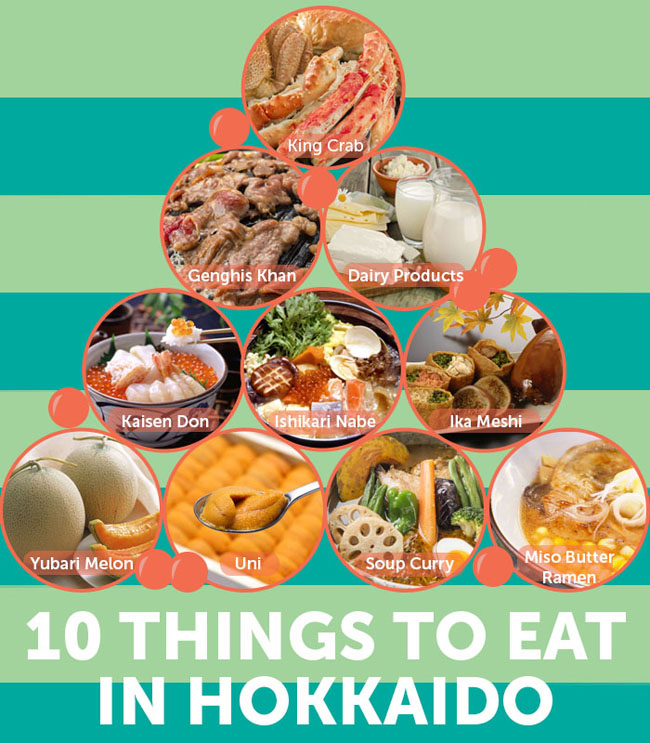 10 Things to Eat in Hokkaido