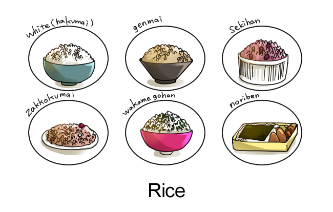 A Look Inside Japanese Bento Boxes Types Ingredients Let S