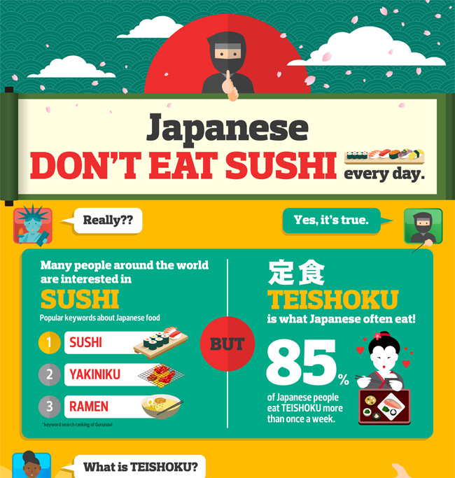 Japanese DON'T EAT SUSHI every day.