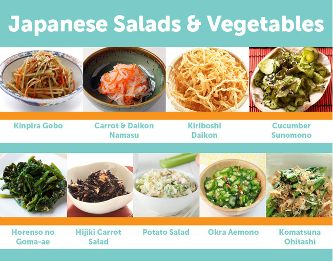 9 popular japanese salads vegetable dishes lets experience japan 9 popular japanese salads vegetable dishes forumfinder Choice Image