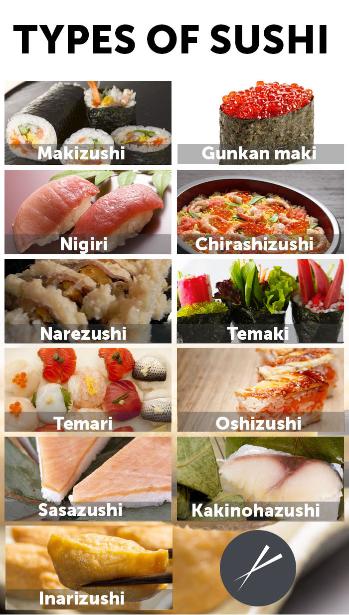 Types of sushi a complete list from nigiri to narezushi lets sushi types a list for connoisseurs forumfinder Choice Image
