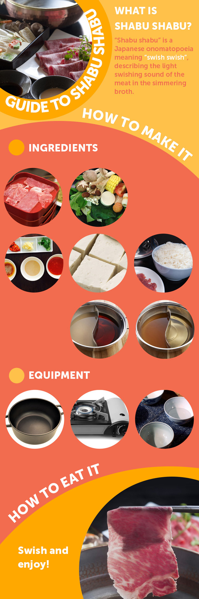 What is Shabu Shabu? A Guide to Japan's Swishiest Dish