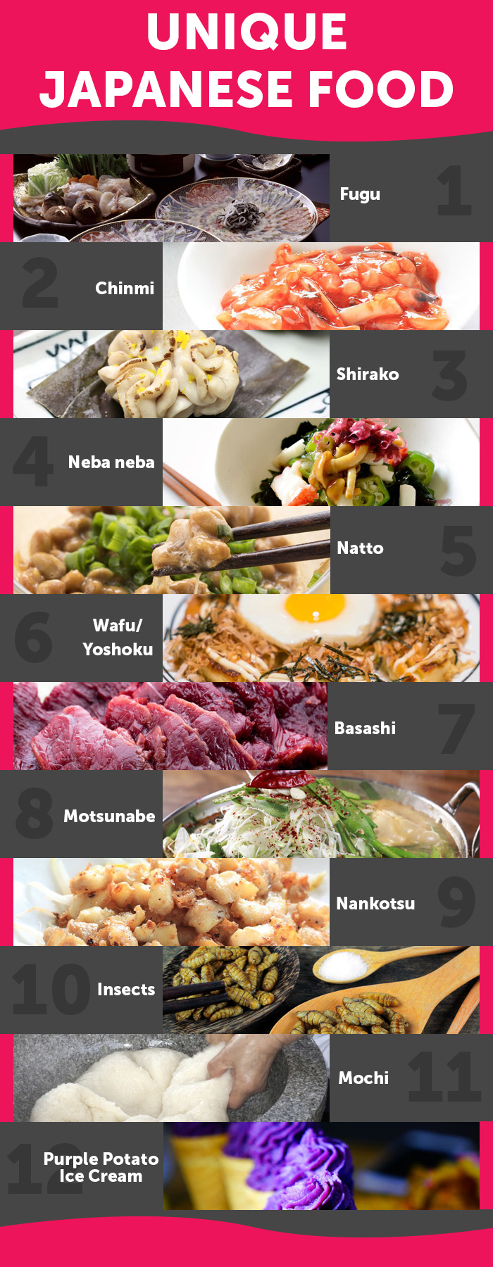 how to eat japanese food