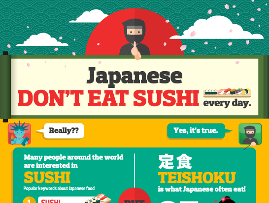 How does teishoku (meal set / set menu) compare to sushi? Find out!