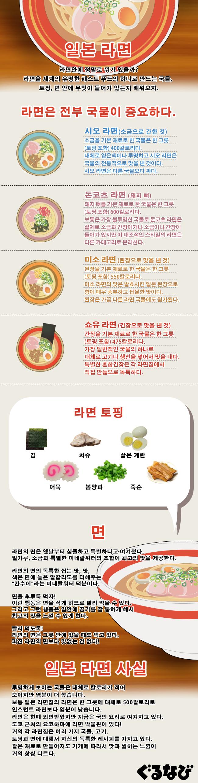 일본 라면 가이드: 꼭 먹어봐야 하는 톱 4 전통적인 맛