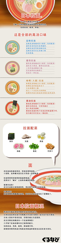 日本拉面指南:精选四种不容错过的正宗口味